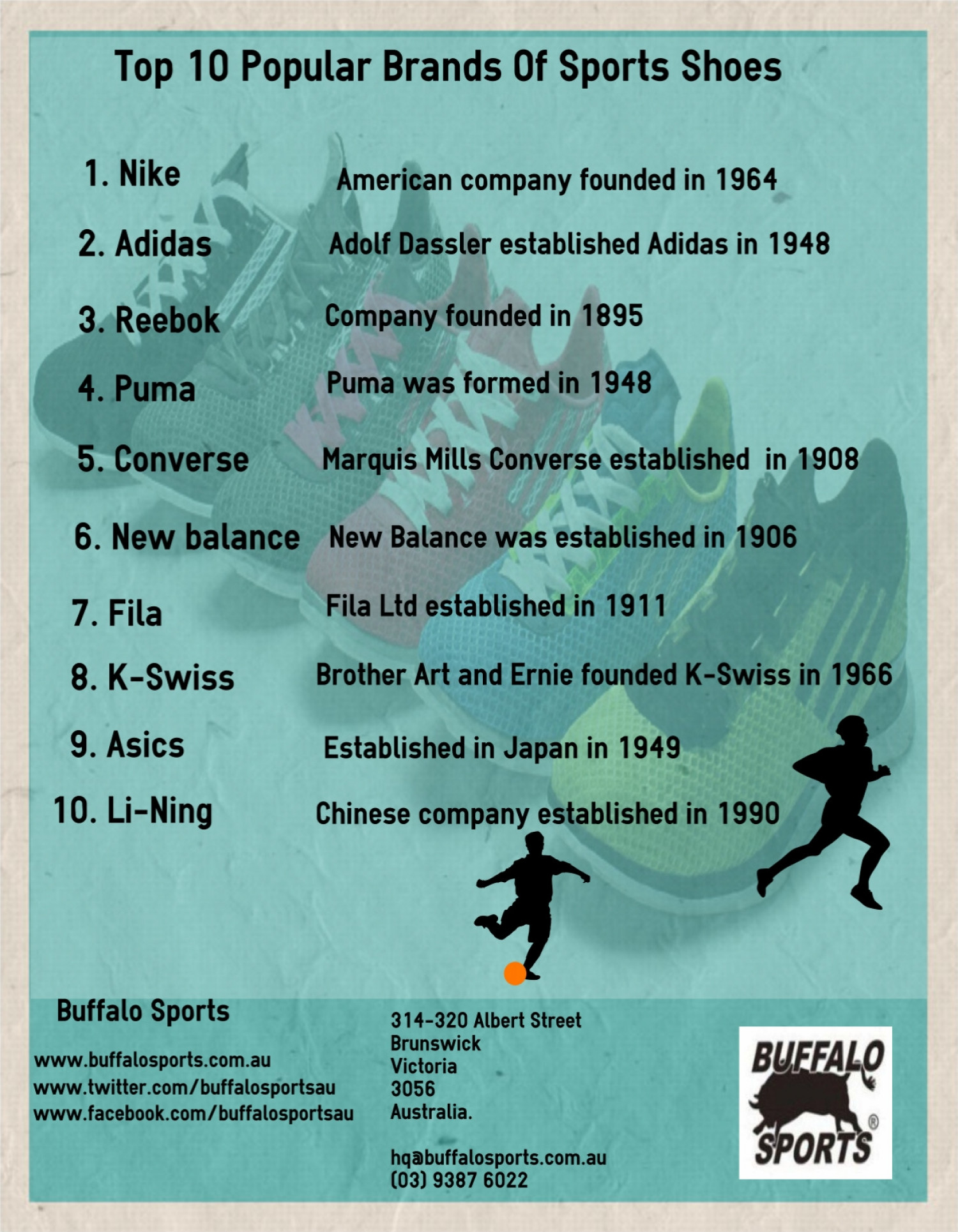 Top 10  Popular Brands Of Sports Shoes  Infographic