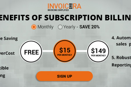 Top 10 Advantages of An Automated Subscription billing Tool Infographic