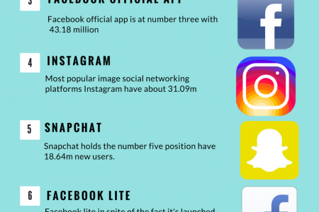 Top 10 Android Apps of 2017 Infographic