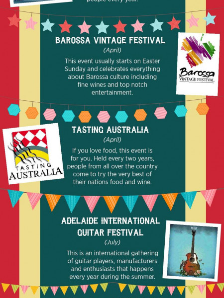 Top 10 Annual Events in Adelaide Infographic