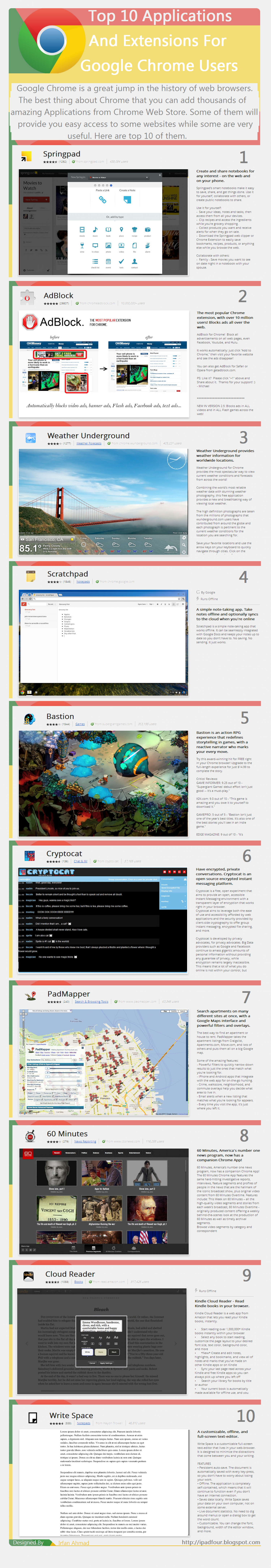 Top 10 Applications And Extensions For Google Chrome Users  Infographic