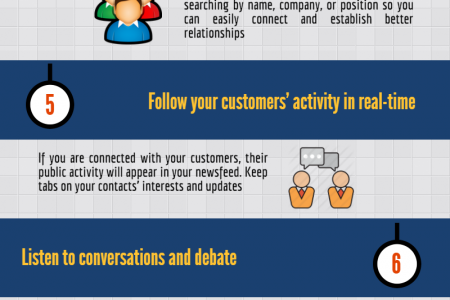 Top 10 B2B Actionable Sales Tips For Linkedin Marketing Infographic