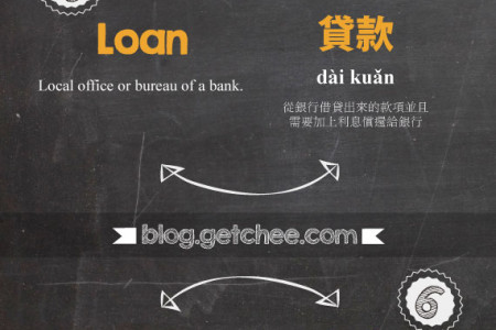 Top 10 Banking Business Words in English and Chinese Infographic