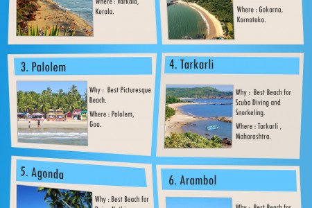TOP 10 BEACHES IN INDIA Infographic