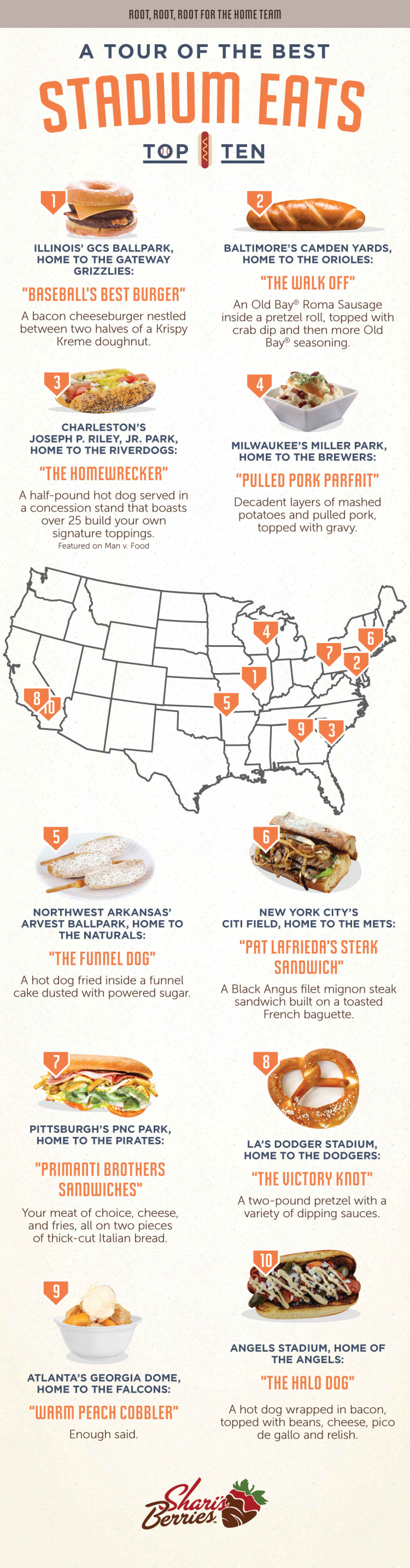 Top 10 Best Ballpark Eats Infographic