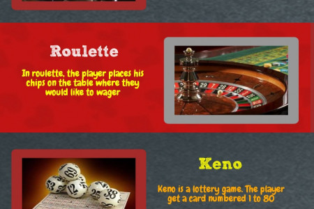 Top 10 Casino Games Infographic