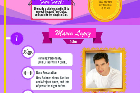 Top 10 Celebrity Runners Infographic