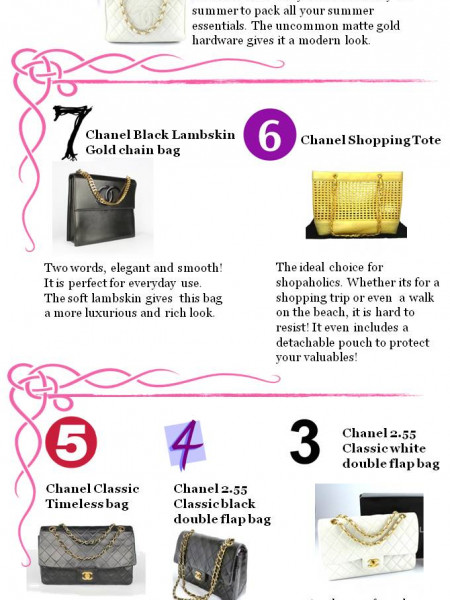 Top 10 Chanel Bags Infographic