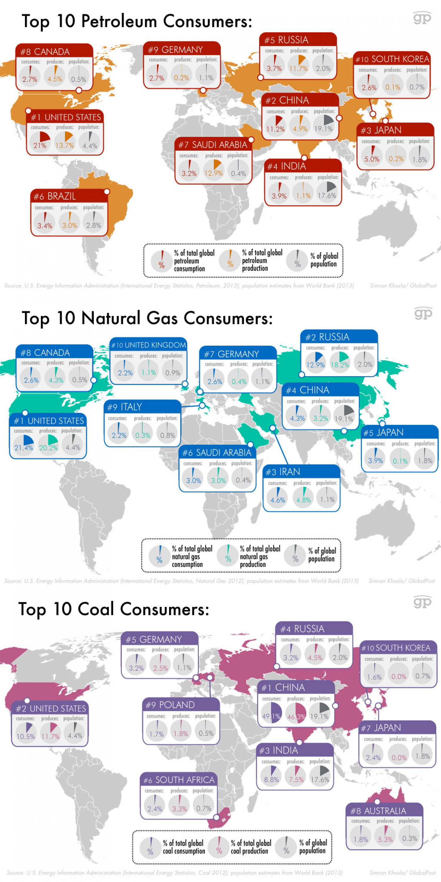 Top 10 Consumers of Non-Renewables – Infographic Map ...