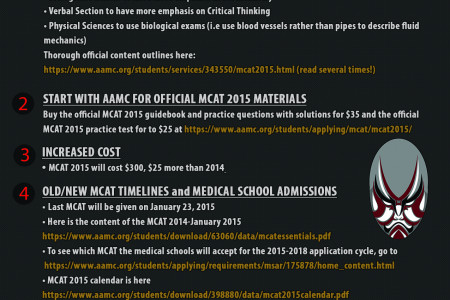 TOP 10 FACTS ABOUT MCAT 2015 Infographic