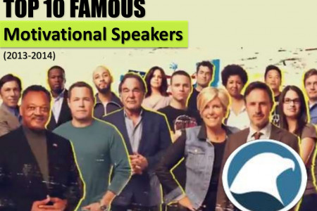 Top 10 Famous Motivational Speakers Infographic