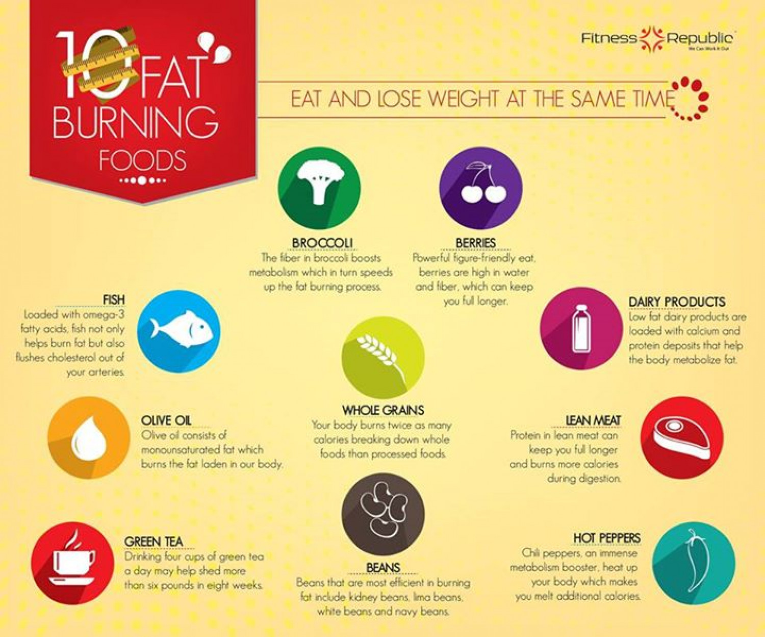 Top Belly Fat Burning Foods Best For Men And Women | Fat Burning HQ