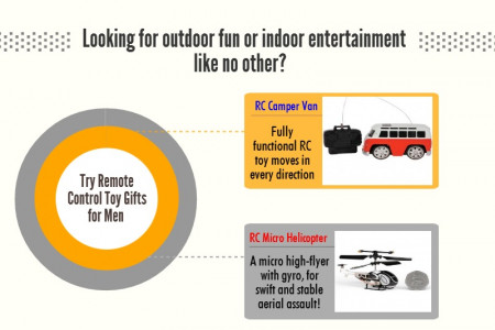 Top 10 Gadget Gifts For Men In 2014 Infographic