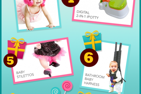 Top 10 Gifts Ideas for a Royal Baby Infographic