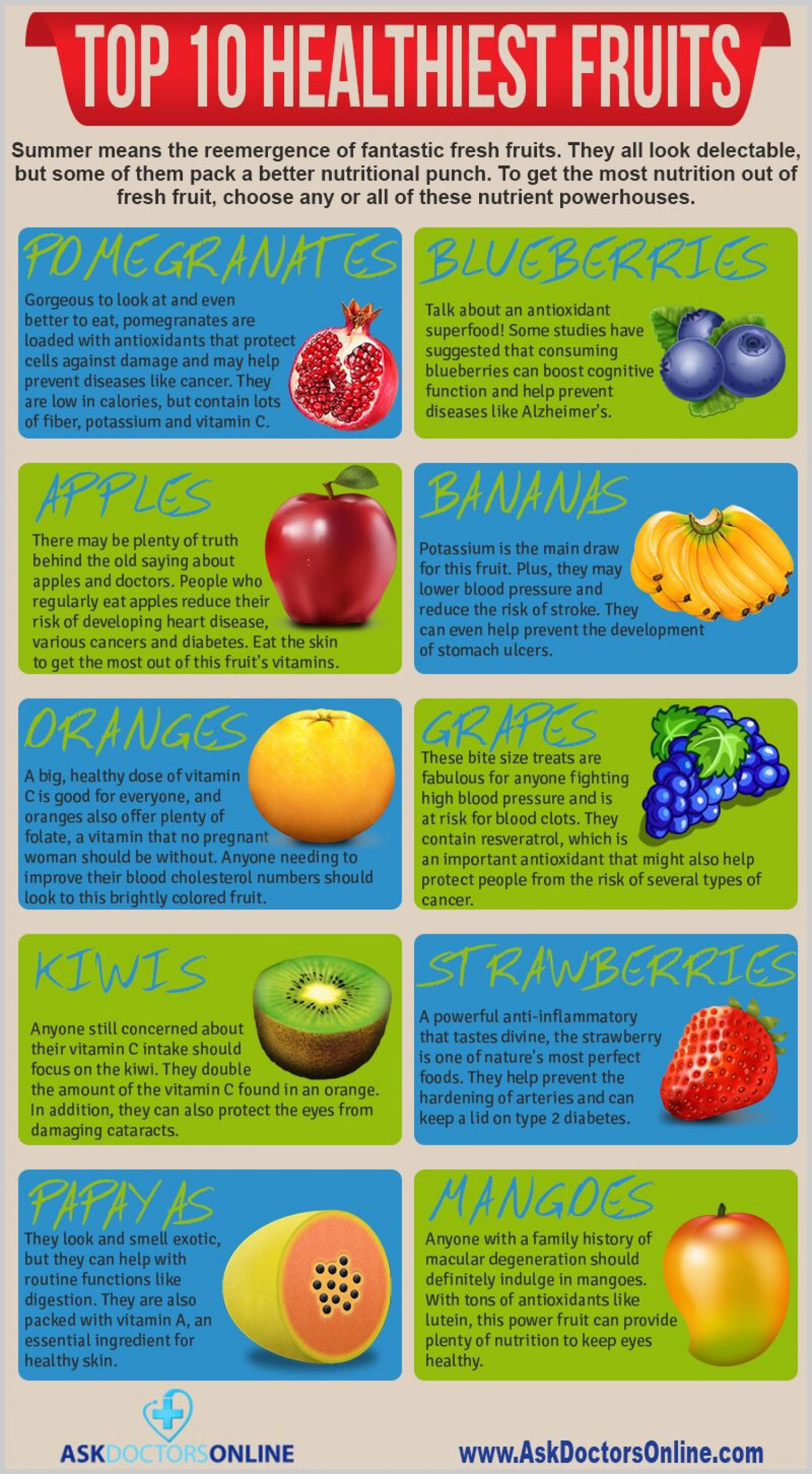 Top 10 Healthiest Fruits Infographic