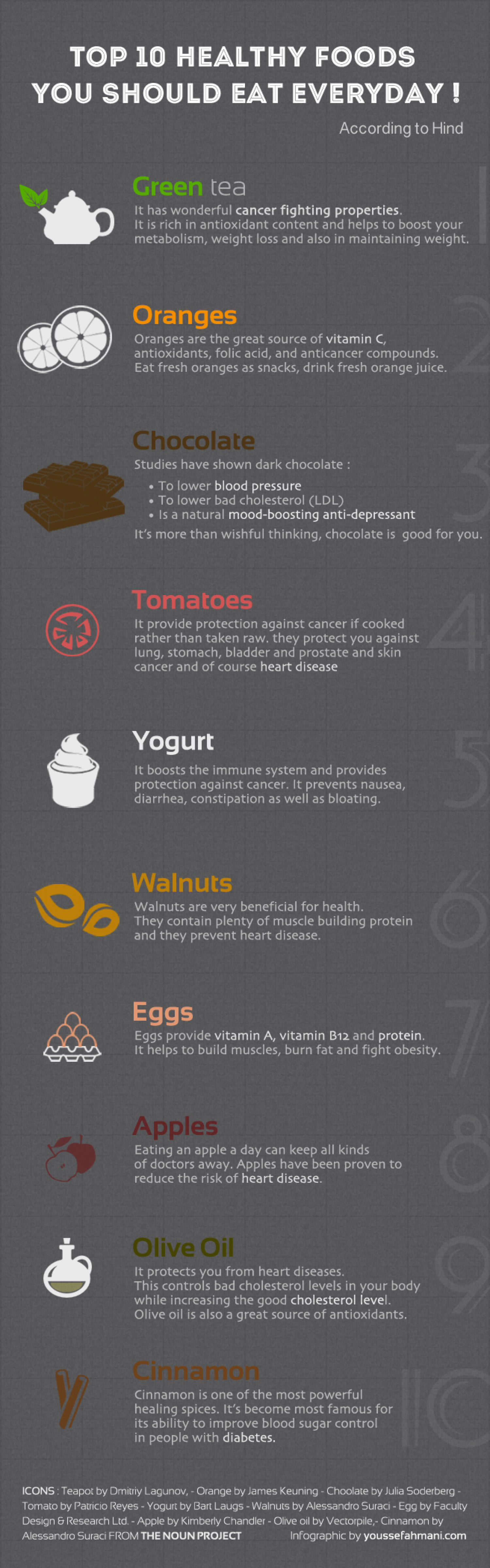 Top 10 HEALTHY foods you should eat EVERYDAY ! Infographic
