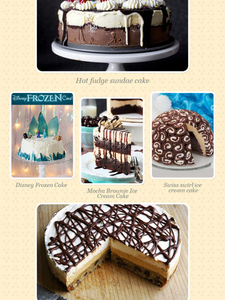 Top 10 Ice Cream Cake Recipes Infographic