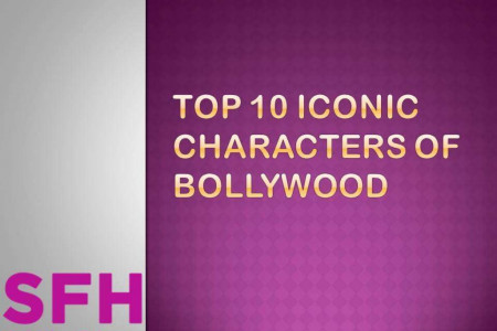 Top 10 Iconic Characters of Bollywood Infographic