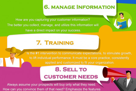 Top 10 Ideas For Improving Sales Performance - Unnati Unlimited Infographic