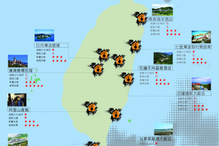 TOP 10 ISSUED RESORT OF TAIWAN Infographic