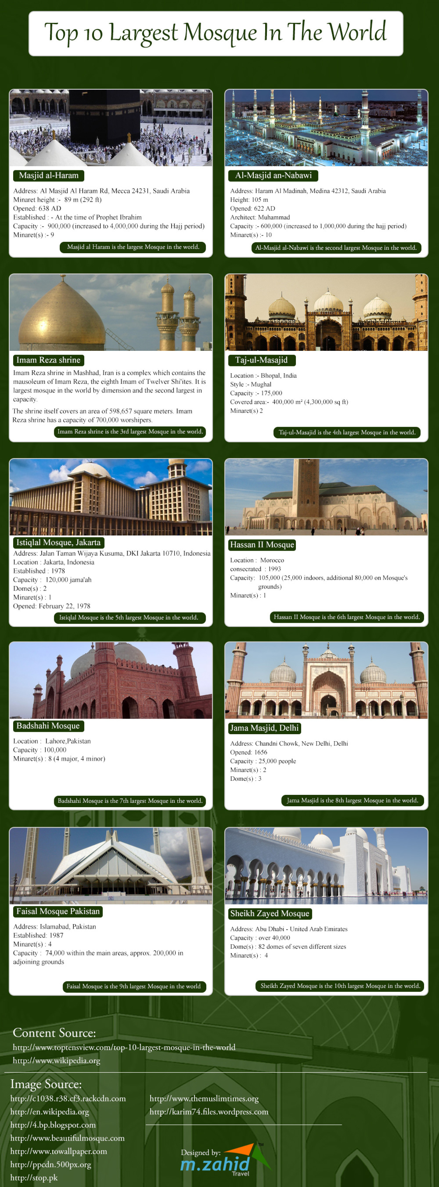 Top 10 Largest Mosque In The World  Infographic
