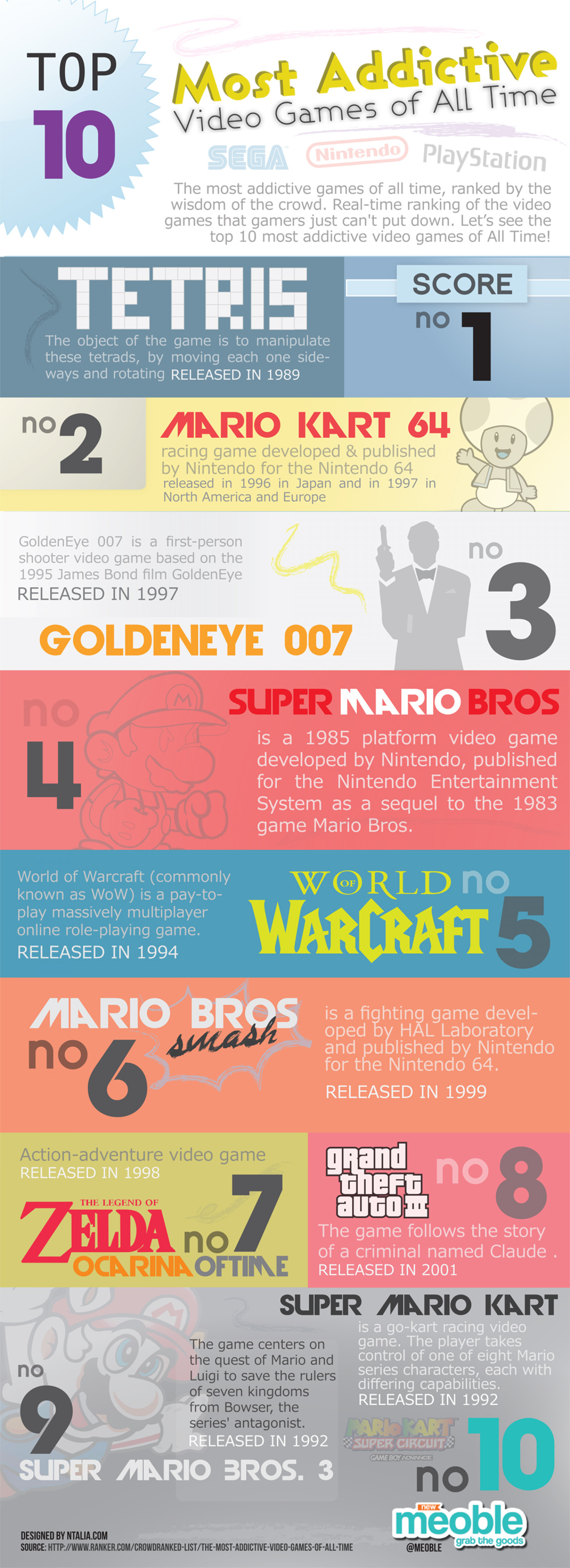 Top 10 Most Addictive Video Games of All Time Infographic