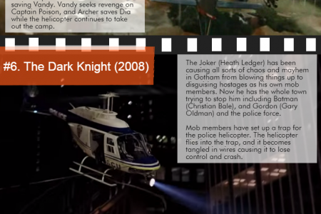 Top 10 Most Epic Helicopter Scenes Infographic