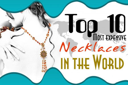 Top 10 Most Expensive Necklaces Infographic
