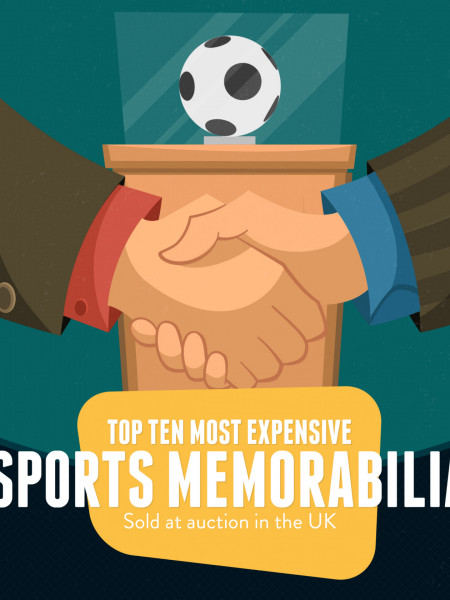 Top 10 most expensive sports memorabilia sold at auction in the UK Infographic