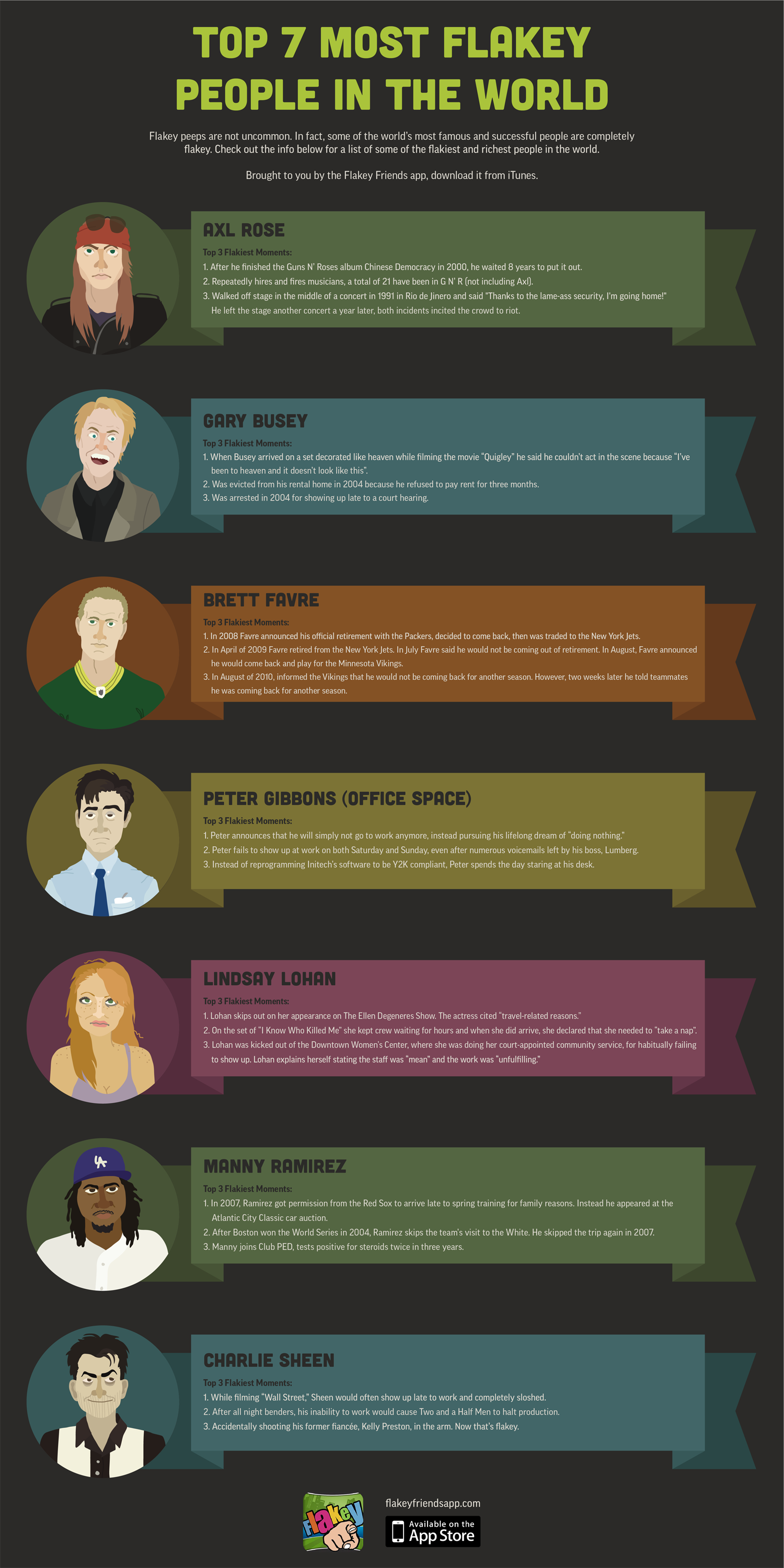 Top 10 Most Flakey People in the World Infographic