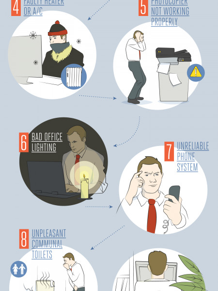 Top 10 Most Frustrating Things in the Office that Aren't Your Co-workers Infographic