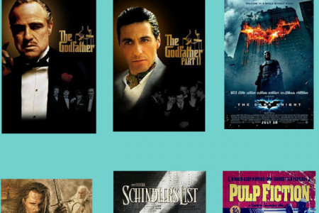 TOP 10 MOVIES OF ALL TIME ( IMDB RATING) Infographic