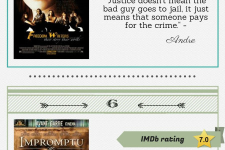 Top 10 Movies That Will Inspire You To Write Infographic