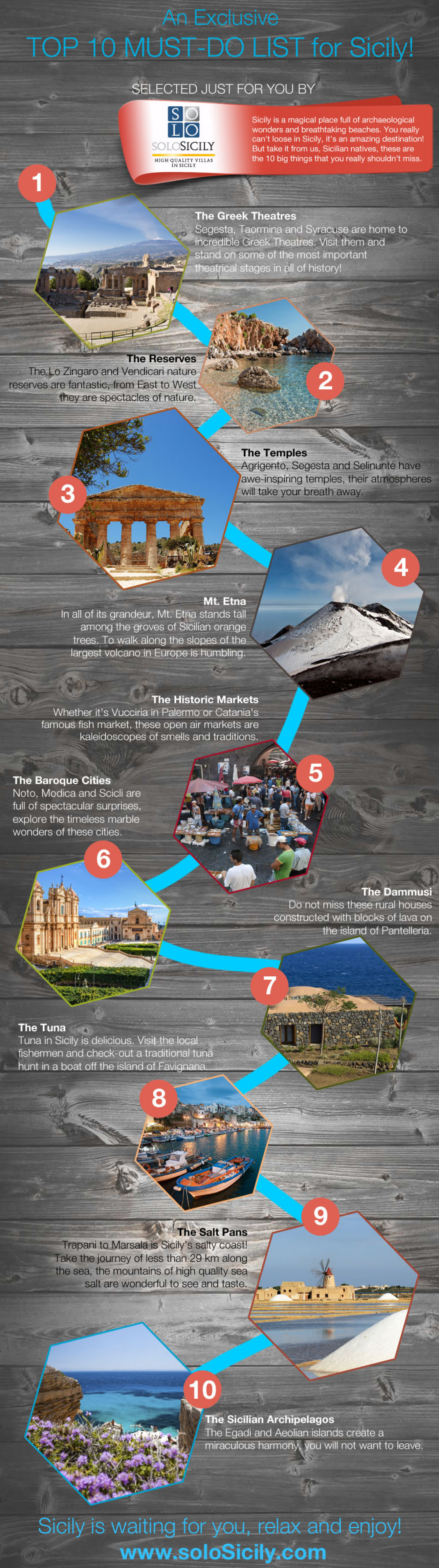 Top 10 must-do list for Sicily! Infographic