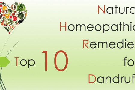 Top 10 Natural Homeopathic Remedies for Dandruff Infographic