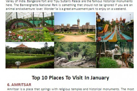 Top 10 Places to Visit in January Infographic