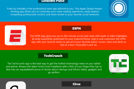 Top 10 Real-Time Free News Apps Infographic
