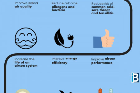 Top 10 Reasons for an Air Conditioner Service Infographic
