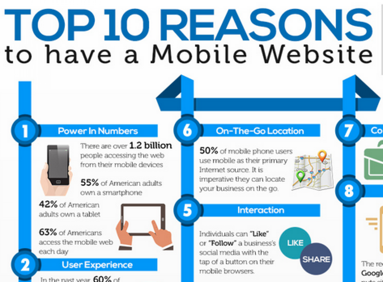 Top 10 Reasons to Have a Mobile Website Infographic