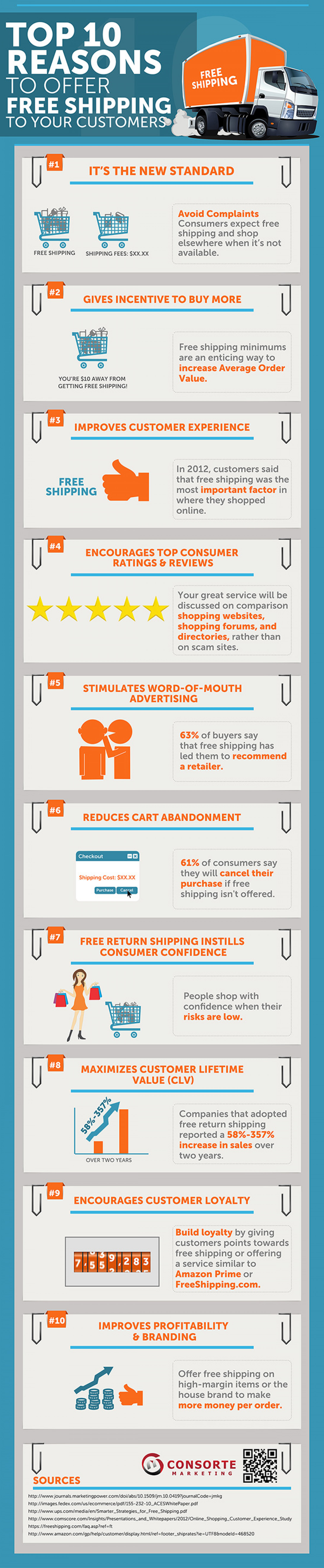 Top 10 Reasons To Offer Free Shipping to Customers Infographic