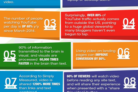 Top 10 Reasons to Start Video Blogging in 2016 Infographic