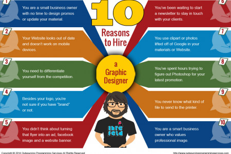 Top 10 Reasons Why You Need Graphic Designer Infographic