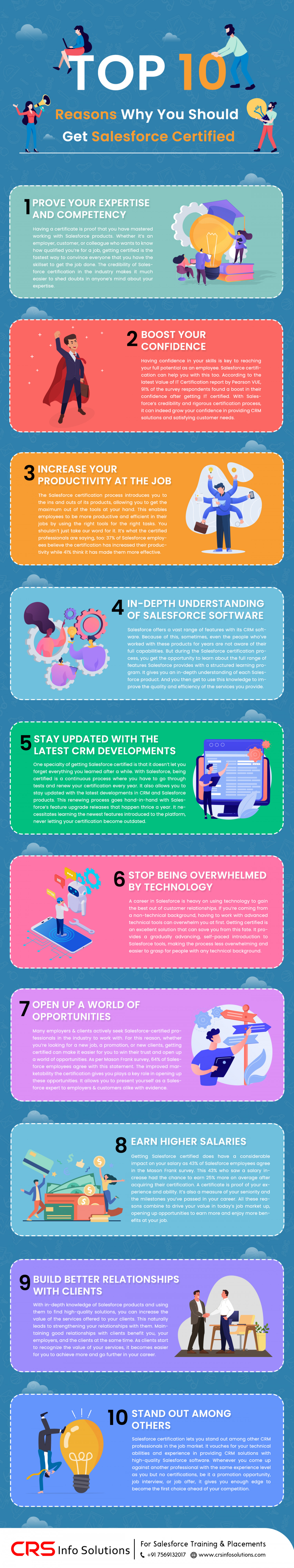 Top 10 Reasons Why You Should Get Salesforce Certified Infographic