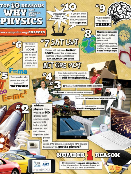 Top 10 Reasons Why You Should Take Physics Infographic