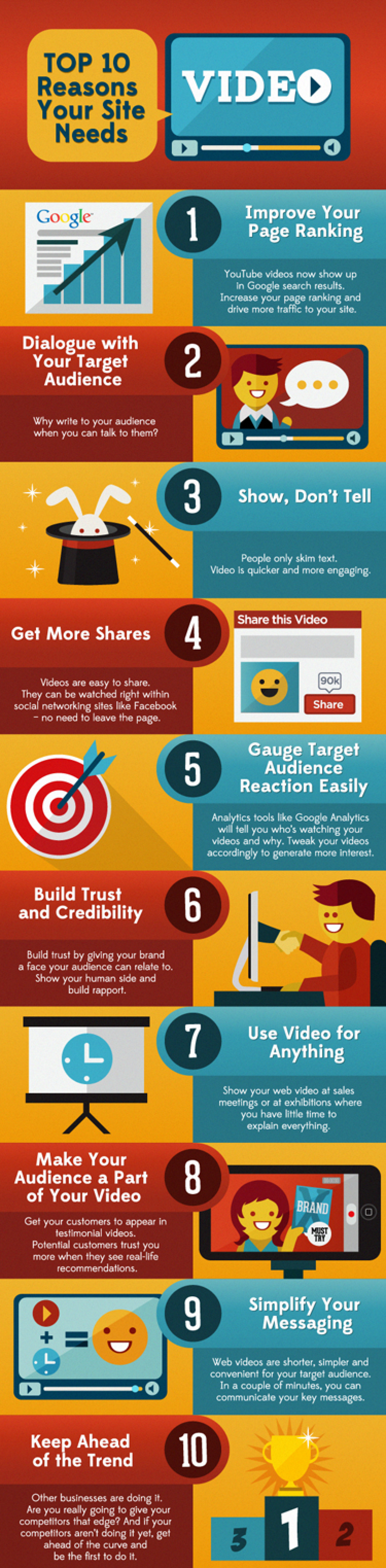 Top 10 Reasons Your Site Needs Video Infographic