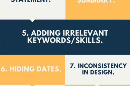 Top 10 Resume Writing Mistakes Infographic