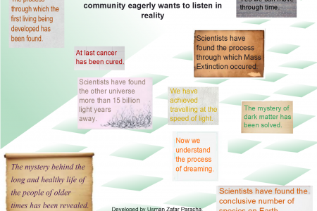 Top 10 statements which scientific community eagerly wants to listen in reality Infographic