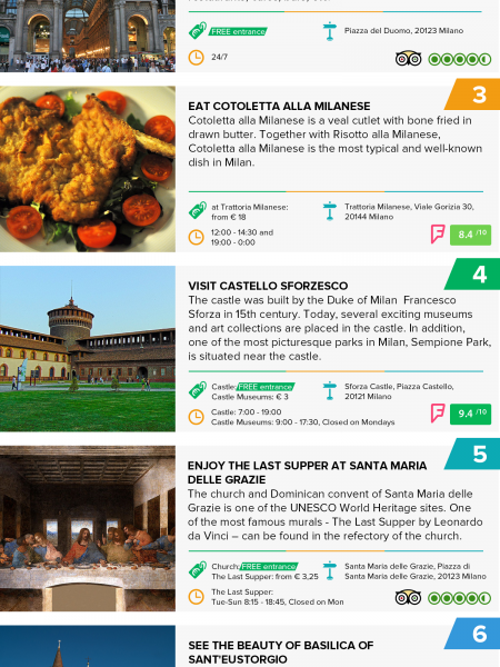 TOP 10 Things to Do in Milan Infographic