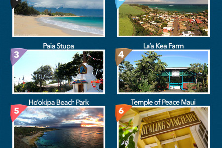 Top 10 Things to Do in Paia & Haiku Infographic