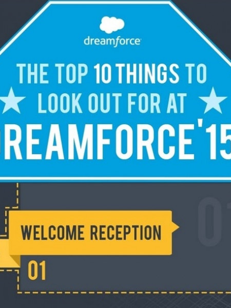 Top 10 things to look out for at Dreamforce'15 Infographic